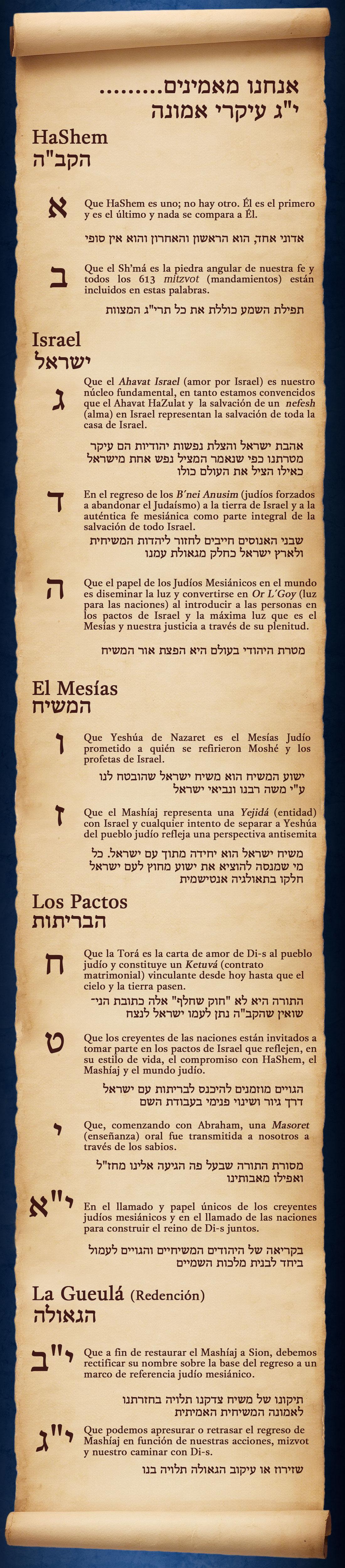 img_shuvu_principles_of_faith_spanish